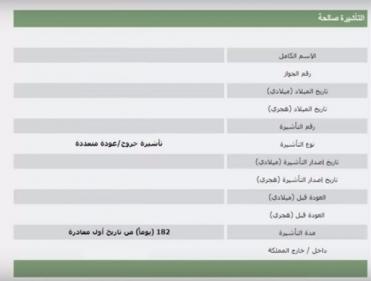 طريقة استعلام عن تاشيرة خروج وعوده للسعودية
