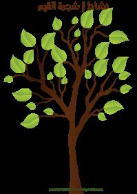 تفسير رؤية جذع الشجرة في المنام