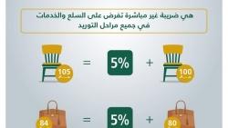 كيفية احتساب ضريبة القيمة المضافة في السعودية