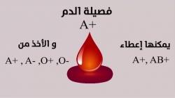 هل فصيلة الدم O تعطي جميع الفصائل